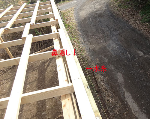 水糸と鼻隠しの位置関係2 格安簡単小屋の作業 小屋大全
